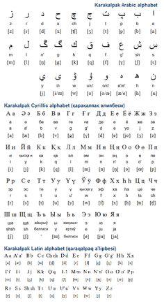 Karakalpak (Қарақалпақ тили / Qaraqalpaq tili / قاراقالپاق تىلى) is a member of the Kypchak branch of Turkic languages. It is spoken by about 412,000 people in the Karakalpakstan Autonomous Republic in Uzbekistan, where the language has official status. There are some Karakalpak speakers in Afghanistan, Russia, Kazakhstan and Turkey as well. (...)