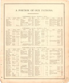 Directory of Randolph County from 1875