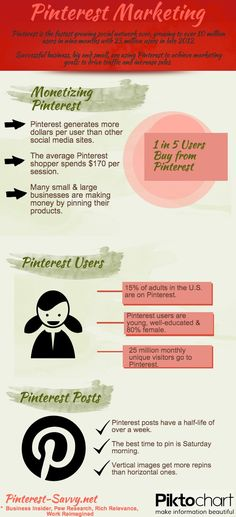 Classes | Pinterest Savvy: How I Got 1 Million+ FollowersPinterest Savvy: How I Got 1 Million+ Followers