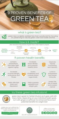 9 Proven Health Benefits of Green Tea | Green tea is good for your health - we've all heard that from somewhere before. But what has actually been scientifically proven? We've pored over the academic journals and research papers to come up with this list of 9 proven benefits of green tea. Take a look at this compilation - you might be surprised by what's on the list!