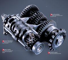 crop-gearbox-graphic.jpg (2397×2110)