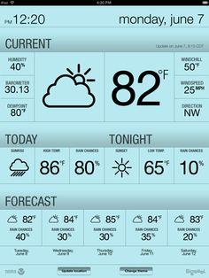 data visualization weather app