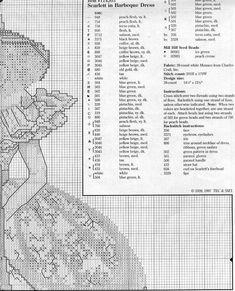 Scarlett in Barbeque Dress - 3/6 Solo Patrones Punto Cruz (pág. 426) | Aprender manualidades es facilisimo.com
