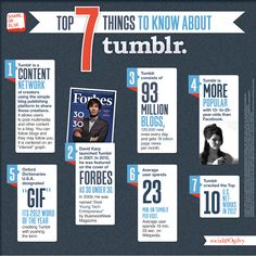 Top 7 Things to Know About Tumblr. Bespoke Social Media & Marketing