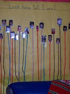Kindergarten, Preschool  M.5.5 Identify big. M.5.17 Use common measuring tools in  correct context.