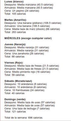 Dieta del Arcoíris. ATENCIÓN: NO hacerla durante más de una semana