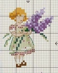 28 Stunning Tips For Cross Stitch For Kids, Cross Stitch Kitchen, Mini Cross Stitch, Cross Stitch Flowers, Cross Stitch Charts, Cross Stitch Designs, Cross Stitch Patterns, Cross Stitching, Cross Stitch Embroidery