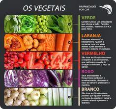 Estudo revela quais são as frutas e legumes mais poderosos.
