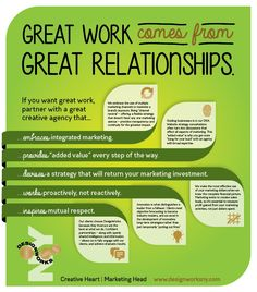 Great Work Comes From Great Relationships