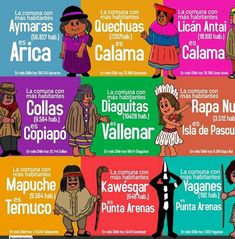 Geography For Kids, Study, Teacher, Culture, America, Education, Flora, Socialism, First Language