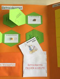 Das Bild wurde im Kunstunterricht von jedem Schüler angefertigt. Die Buchstaben hat die Lehrerin mit Bildern versehen und jedem Kind zur...