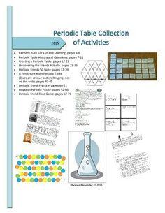 Configuracin electrnica de los elementos qumicos bloques de la periodic table collection of activities urtaz Images