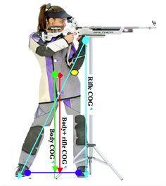 ISSF - International Shooting Sport Federation - issf-sports.org - offhand shooting techniqes