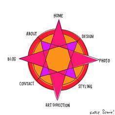 #GraphicDesign #portfolio what makes a great portfolio site?