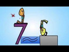 Apprendre les tables de x par gestion mentale