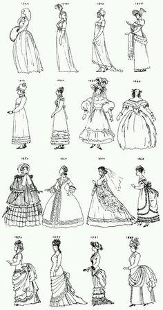XIX century clothing  1790-1820 most practical