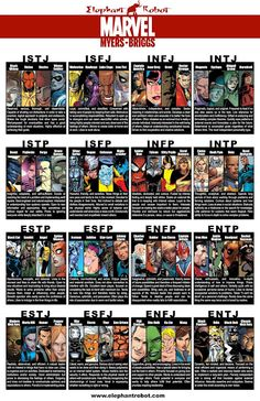Comic Book Brain Splatter: What's your Meyers-Briggs Marvel Personality Type? ISFJ--Wolverine!!! WOOT!