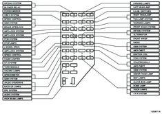 2001 ford Ranger Fuse Box Diagram New 96 ford Ranger Fuse