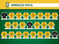 CBF divulga a numeração das camisas para jogos contra Bolívia e Venezuela #globoesporte