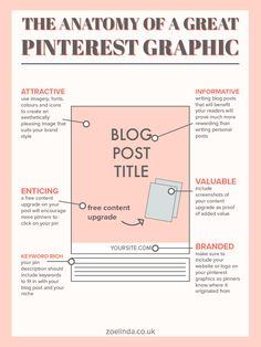 """Getting a Pinterest graphic right can mean more clicks, more repins, more pageviews, more readers, and more sales! Are you doing everything you can to make sure your Pinterest graphics """"wow"""" your audience? Click through to find out!"""