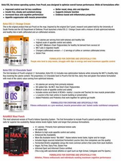 Differences in ketone products. Keto//OS by Pruvit orange dream, chocolate swirl, maui punch max. For weight loss, appetite suppressant, increased energy and focus, better mood, sleep, skin, digestion. Anti-inflammatory. http://www.kissacooper.experienceketo.com