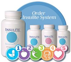 The Insulite PCOS System is a scientifically-formulated, multi-layered plan to address the underlying cause of PCOS in order to better manage its many symptoms. The Insulite PCOS System will increase your body's ability to allow glucose to enter your cells, reducing overall insulin load – which is a major contributing factor to Polycystic Ovarian Syndrome.