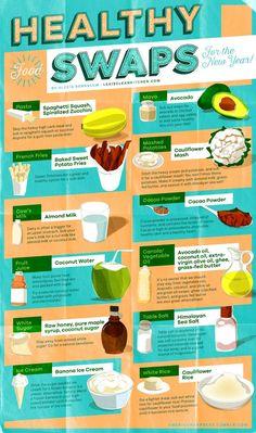 12 Simple Food Swaps That Make Healthy Eating Easy - Healthy Life Healthy Food Swaps, Healthy Eating Habits, Healthy Snacks, Healthy Living, Healthy Recipes, Healthy Food Substitutes, Healthy Store Bought Snacks, Importance Of Healthy Eating, Healthy Food Tumblr