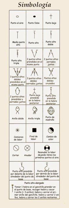 Simboli uncinetto