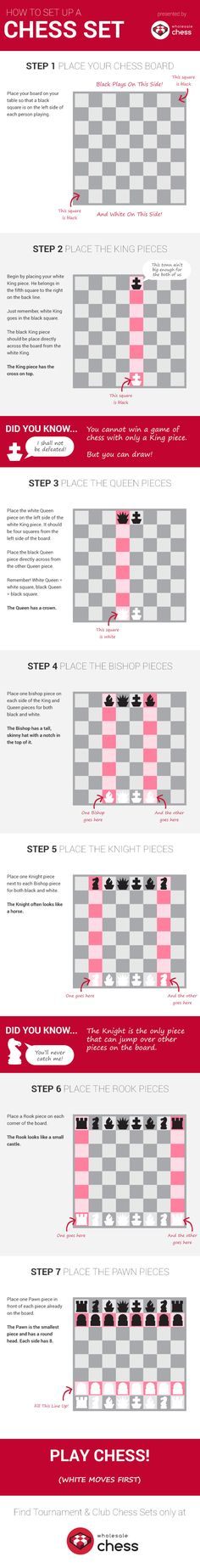 A guide for learning how to set up a chess board