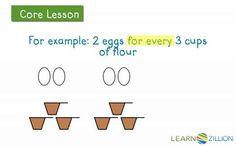 6.RP.1 Lesson