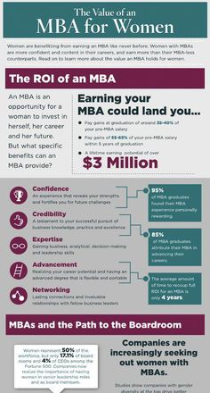 27 Best MBA images in 2016   Mba degree, Harvard business