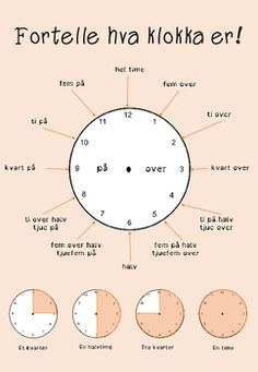 How to tell the time - poster English and Norwegian. substantiv How to tell the time - poster English and Norwegian Danish Language, Swedish Language, Teaching Math, Teaching First Grade, Maths, Norway Language, Norwegian Words, Danish Words, Learn Swedish