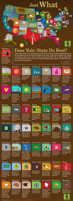 Just what does your state do best? #infographics