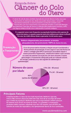 Infográfico: Câncer de Colo de Útero