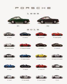m e m o: Porsche family tree