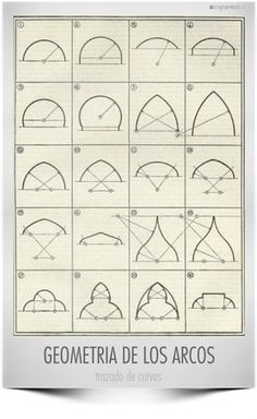 - image and description of the use of arch in architecture.proportions - image and description of the use of arch in architecture. sandroarienzo: 27 tipologías de arcos Geometrical Constructions [part - [part -. - Mathematics & Nature Types of Arches Detail Architecture, Islamic Architecture, Architecture Drawings, Gothic Architecture, Classical Architecture, Proportion Architecture, Woodworking Plans, Woodworking Projects, Architectural Elements