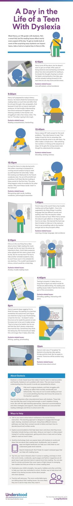 This is a fantastic description of the struggle! For teenagers with dyslexia, every class can be a struggle because they all involve some aspect of reading and spelling. Use this visual guide to see how dyslexia can affect a high-schooler's daily life.