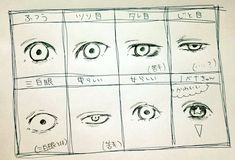 Eye Sketch, Anime Sketch, Art Reference Poses, Drawing Reference, Anime Face Drawing, Anime Faces Expressions, Draw Eyes, Funny Drawings, Anime Wallpaper Live