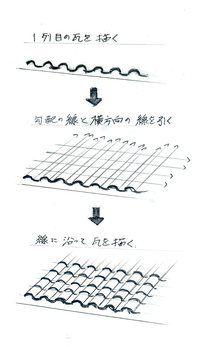 手描きパースの描き方(洋瓦の描き方)