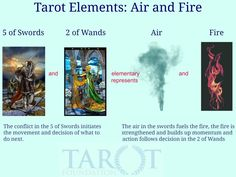 tarot elements air and fire