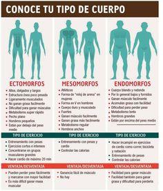 Tu cuerpo