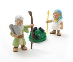 Moses and the Ten Plagues