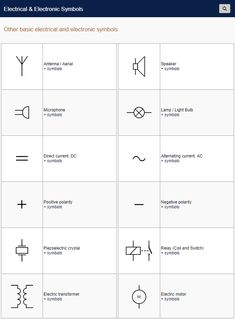 Basic Electrical and Electronic Symbols Light Bulb Symbol, Nand Gate, Electrical Symbols, Electric Clock, Heavy And Light, Electronic Engineering, Vacuum Tube, Rest, Anime Couples