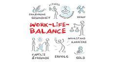Arbeitslos - kein Geld - und viel Freizeit! Was hilft? Sinnvolle Freizeitgestaltung mit Jobgarantie! Work Life Balance, Boss Babe, Bullet Journal, Business, Blog, Make Money On Internet, Career, First Aid, Blogging