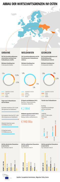 Infografik: Engere Beziehungen mit den Nachbarstaaten im Osten der EU