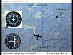 Navigation Using a VOR: This video makes VOR navigation easy to understand through animation. It covers what VORs and radials are, how to tune and ID a VOR, how to find your location from a VOR, and how to correct for the wind using bracketing to fly directly to or from a VOR.
