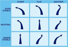 Some simple graphic representations of optimal flight patterns