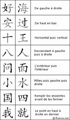 Calligraphie                                                       …