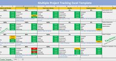 Track multiple tasks from multiple project management systems with just one click. Data Tracking, Tracking System, Excel Design, Engineering Boards, English Projects, Project Management Templates, Industrial Engineering, Construction Jobs, Good Environment