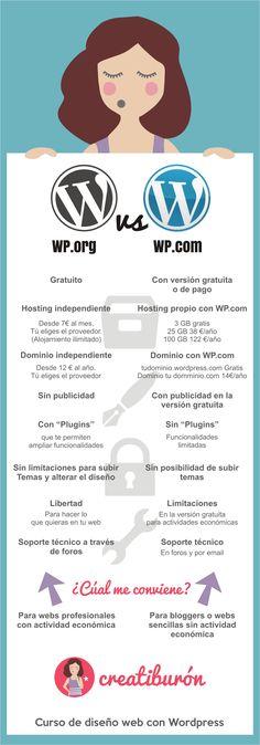 Pensando en crear un blog?? #Infografia La diferencia entre WordPress.com y WordPress.org